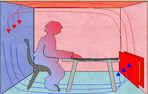 Konvektion Schreibtisch